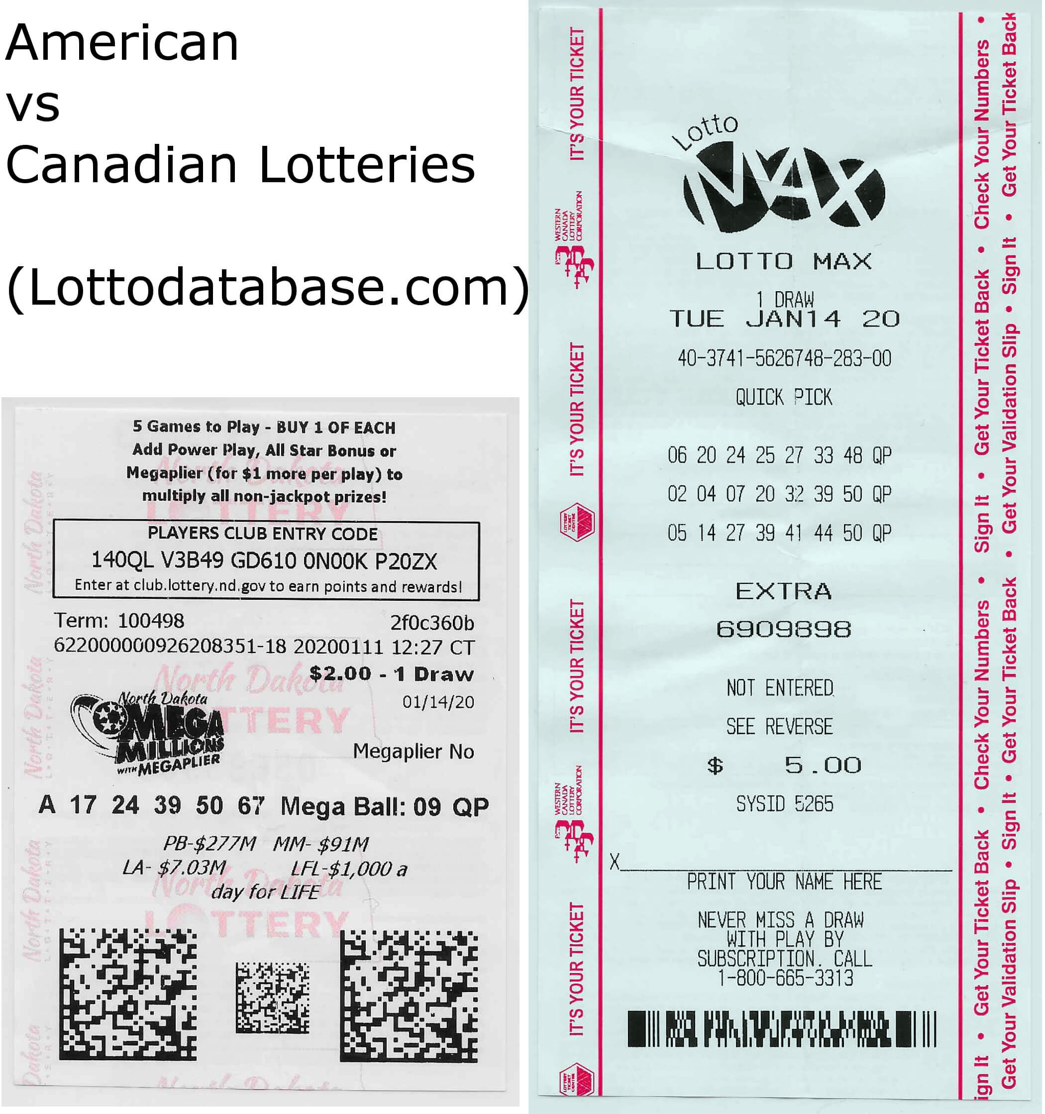 Difference Between American and Canadian Lotteries